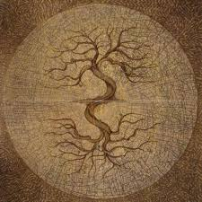 Tree of hell Carl Jung Shadow