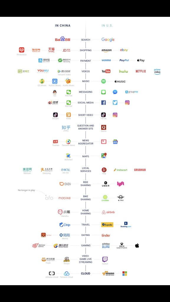 China companies in the west atlas geographica