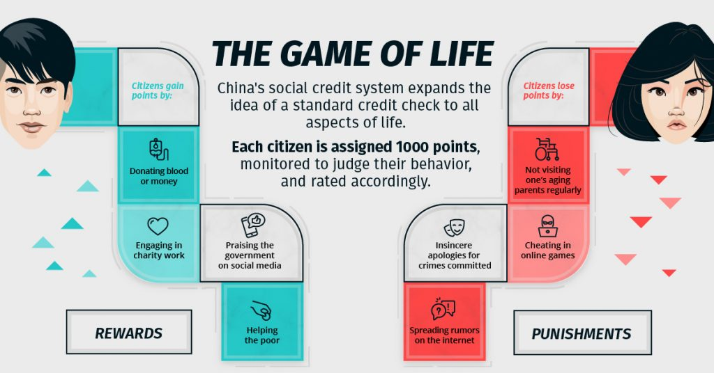 social credit atlas geographica china